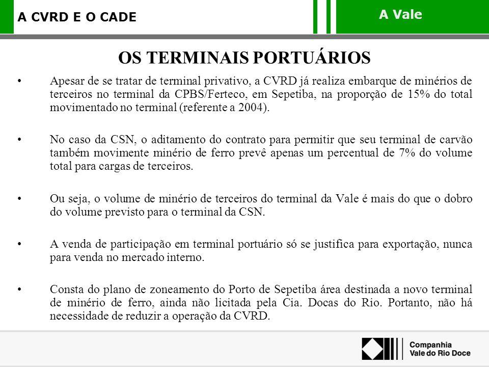 A Vale A CVRD E O CADE Apesar de se tratar de terminal privativo, a CVRD já realiza embarque de minérios de terceiros no terminal da CPBS/Ferteco, em