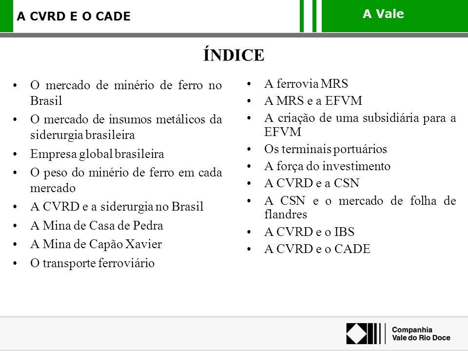 A Vale A CVRD E O CADE O MERCADO DE MINÉRIO DE FERRO NO BRASIL Entre 2000 e 2001, a CVRD adquiriu o controle das minas: Socoimex, Samitri, Samarco, Caemi/MBR e Ferteco.