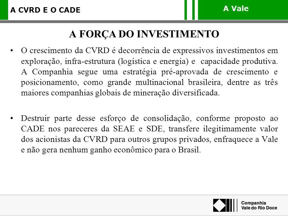 A Vale A CVRD E O CADE O crescimento da CVRD é decorrência de expressivos investimentos em exploração, infra-estrutura (logística e energia) e capacid
