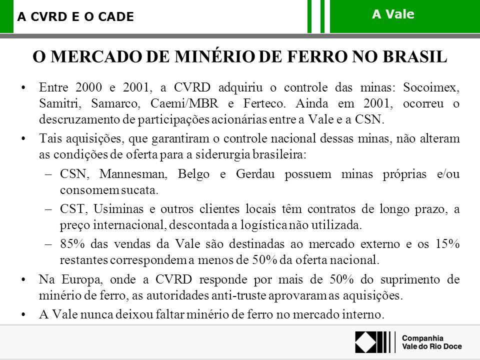 A Vale A CVRD E O CADE O MERCADO DE INSUMOS METÁLICOS DA SIDERURGIA BRASILEIRA (*) Minas Cativas e de terceiros 49% (15,5 Mt aço) 20% (6,5 Mt aço) 31% (10 Mt aço) 35% destinam-se à CST e à Usiminas A Vale detém menos da metade deste mercado