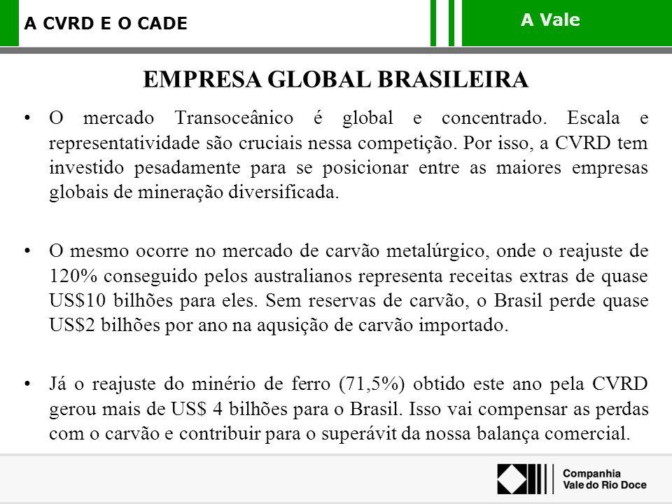 A Vale A CVRD E O CADE O mercado Transoceânico é global e concentrado. Escala e representatividade são cruciais nessa competição. Por isso, a CVRD tem