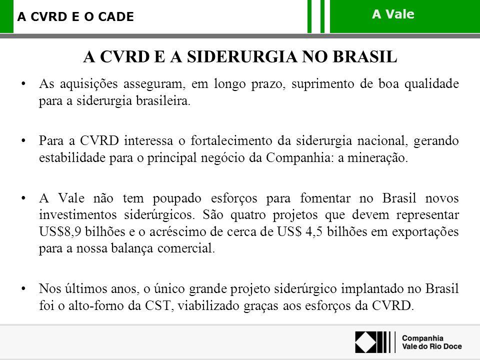 A Vale A CVRD E O CADE As aquisições asseguram, em longo prazo, suprimento de boa qualidade para a siderurgia brasileira. Para a CVRD interessa o fort
