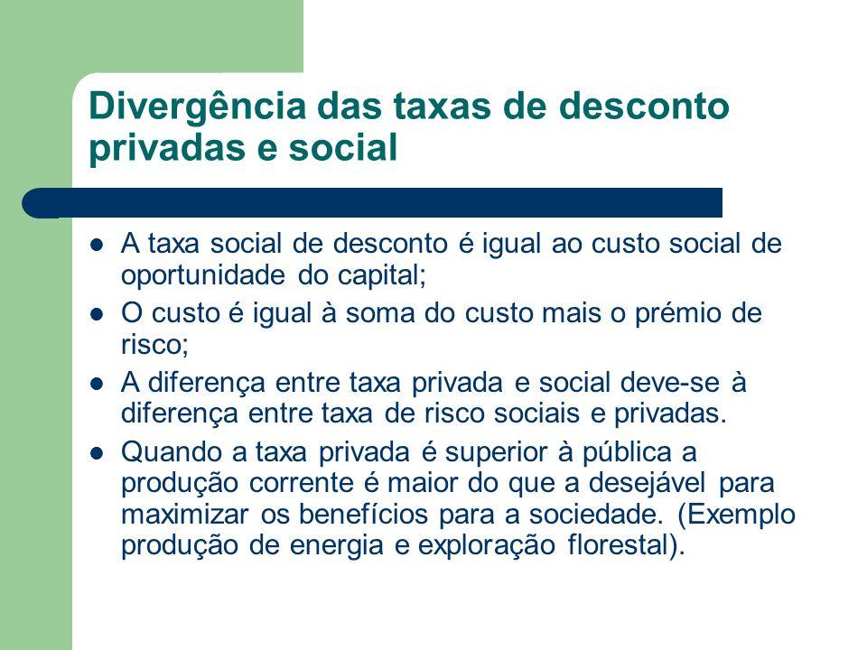 Divergência das taxas de desconto privadas e social A taxa social de desconto é igual ao custo social de oportunidade do capital; O custo é igual à soma do custo mais o prémio de risco; A diferença entre taxa privada e social deve-se à diferença entre taxa de risco sociais e privadas.