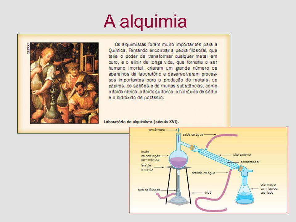 O Que é Química? Química é uma Ciência Experimental que estuda a estrutura, composição e a transformação da matéria.