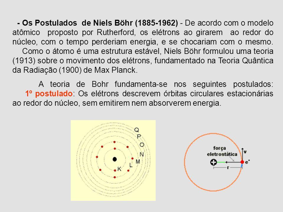 Aspectos macroscópicos que evidenciam o modelo de Böhr. Böhr (1913): Modelo do sistema solar, aperfeiçoado