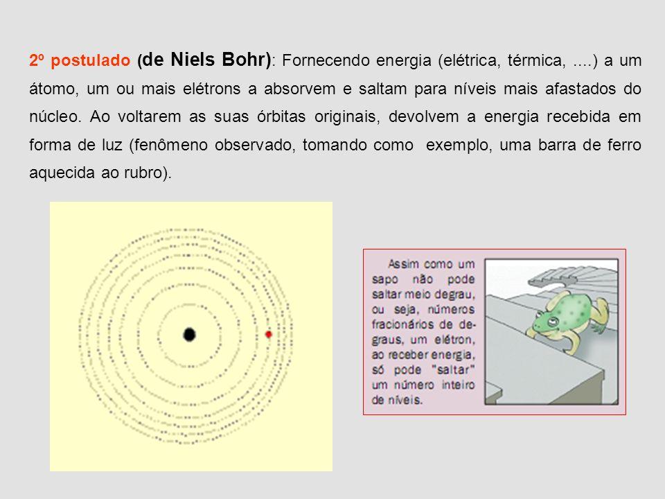 - Os Postulados de Niels Böhr (1885-1962) - De acordo com o modelo atômico proposto por Rutherford, os elétrons ao girarem ao redor do núcleo, com o t