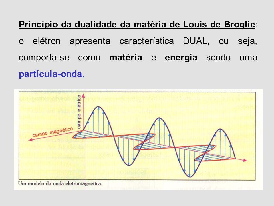 Princípio da incerteza de Heisenberg: é impossível determinar com precisão a posição e a velocidade de um elétron num mesmo instante. Orbital é a regi