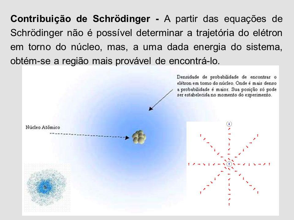 Teoria da Mecânica Ondulatória Em 1926, Erwin Shcrödinger formulou uma teoria chamada de