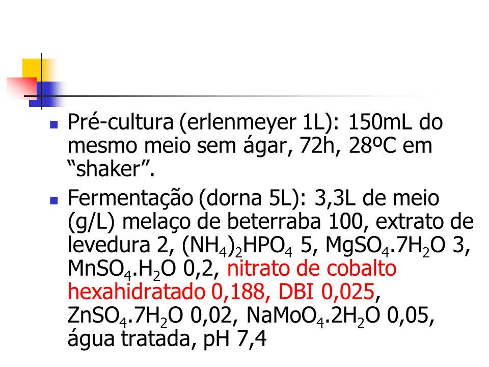 Pré-cultura (erlenmeyer 1L): 150mL do mesmo meio sem ágar, 72h, 28ºC em shaker. Fermentação (dorna 5L): 3,3L de meio (g/L) melaço de beterraba 100, ex