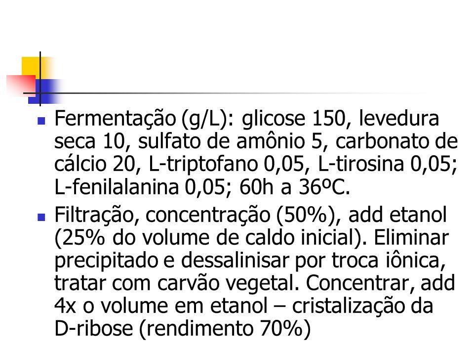 Fermentação (g/L): glicose 150, levedura seca 10, sulfato de amônio 5, carbonato de cálcio 20, L-triptofano 0,05, L-tirosina 0,05; L-fenilalanina 0,05