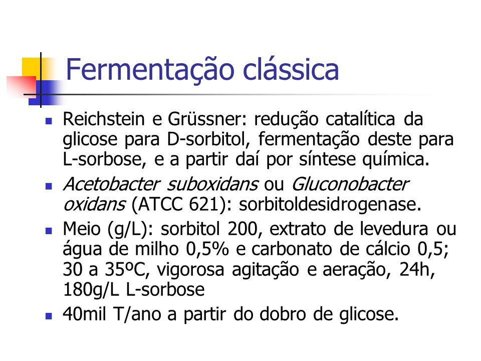 Fermentação clássica Reichstein e Grüssner: redução catalítica da glicose para D-sorbitol, fermentação deste para L-sorbose, e a partir daí por síntes