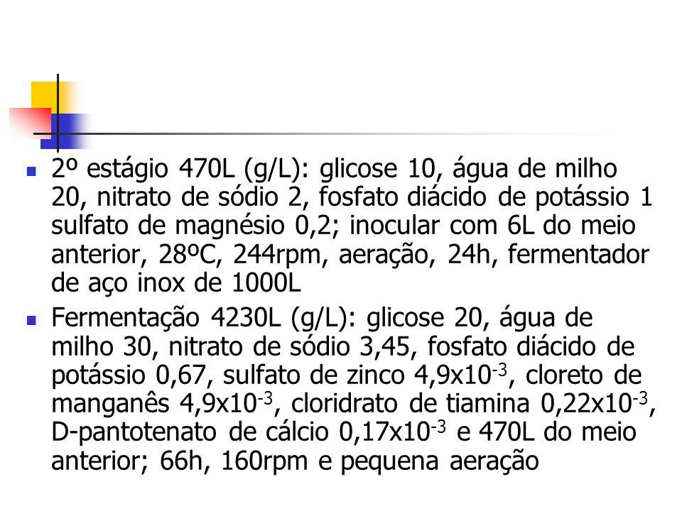 2º estágio 470L (g/L): glicose 10, água de milho 20, nitrato de sódio 2, fosfato diácido de potássio 1 sulfato de magnésio 0,2; inocular com 6L do mei