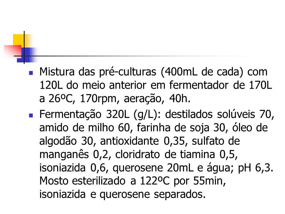 Mistura das pré-culturas (400mL de cada) com 120L do meio anterior em fermentador de 170L a 26ºC, 170rpm, aeração, 40h. Fermentação 320L (g/L): destil
