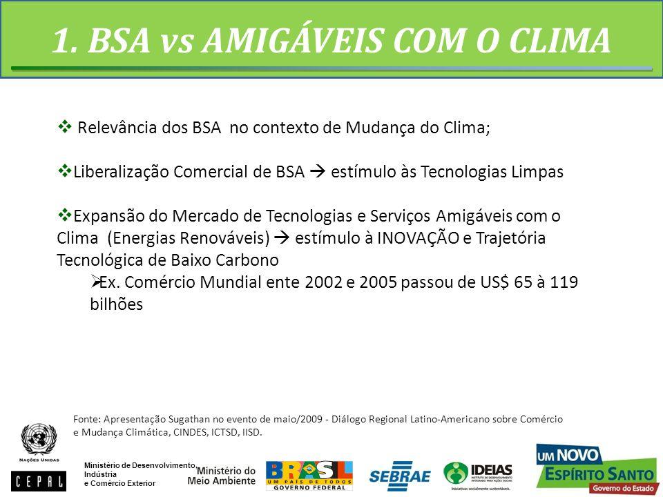 1. BSA vs AMIGÁVEIS COM O CLIMA Relevância dos BSA no contexto de Mudança do Clima; Liberalização Comercial de BSA estímulo às Tecnologias Limpas Expa