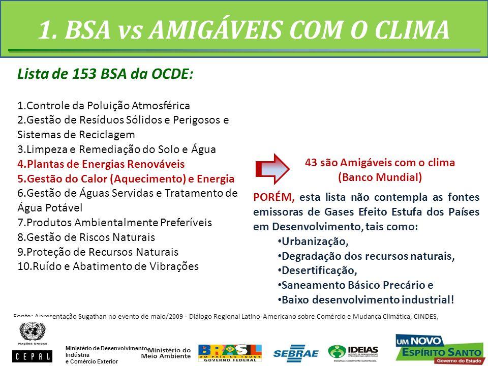 1. BSA vs AMIGÁVEIS COM O CLIMA Lista de 153 BSA da OCDE: 1.Controle da Poluição Atmosférica 2.Gestão de Resíduos Sólidos e Perigosos e Sistemas de Re