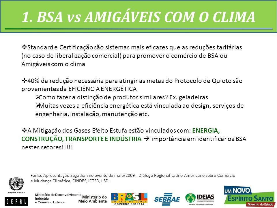 1. BSA vs AMIGÁVEIS COM O CLIMA Standard e Certificação são sistemas mais eficazes que as reduções tarifárias (no caso de liberalização comercial) par