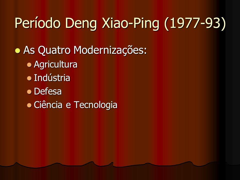 As Quatro Modernizações: As Quatro Modernizações: Agricultura Agricultura Indústria Indústria Defesa Defesa Ciência e Tecnologia Ciência e Tecnologia