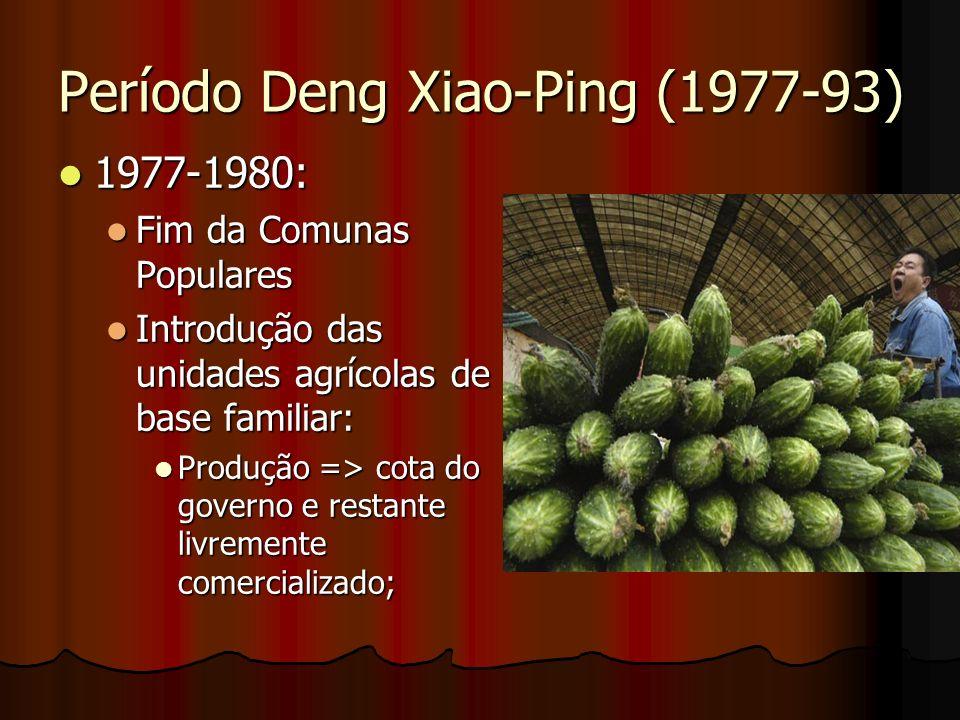 Período Deng Xiao-Ping (1977-93) 1977-1980: 1977-1980: Fim da Comunas Populares Fim da Comunas Populares Introdução das unidades agrícolas de base fam
