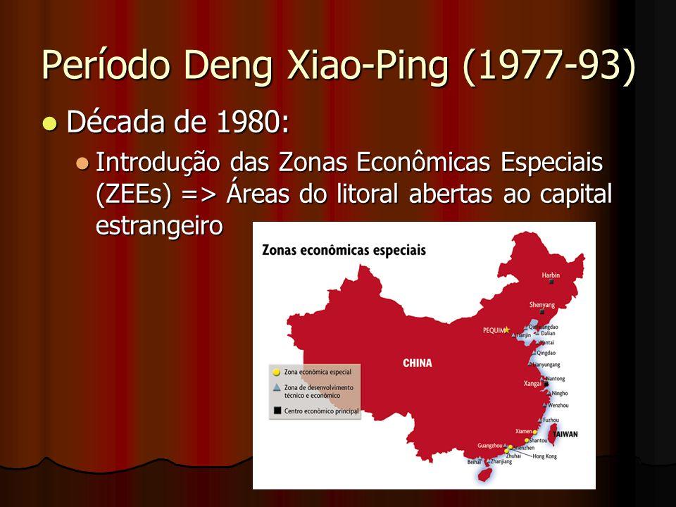 Período Deng Xiao-Ping (1977-93) Década de 1980: Década de 1980: Introdução das Zonas Econômicas Especiais (ZEEs) => Áreas do litoral abertas ao capit