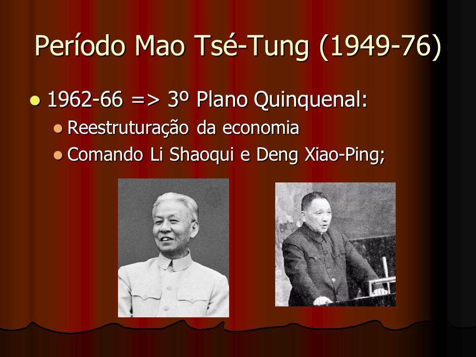 Período Mao Tsé-Tung (1949-76) 1962-66 => 3º Plano Quinquenal: 1962-66 => 3º Plano Quinquenal: Reestruturação da economia Reestruturação da economia C