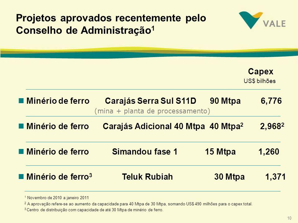 10 Capex US$ bilhões n Minério de ferro Carajás Serra Sul S11D 90 Mtpa 6,776 n Minério de ferro Carajás Adicional 40 Mtpa 40 Mtpa 2 2,968 2 n Minério de ferro Simandou fase 1 15 Mtpa 1,260 n Minério de ferro 3 Teluk Rubiah 30 Mtpa 1,371 Projetos aprovados recentemente pelo Conselho de Administração 1 1 Novembro de 2010 a janeiro 2011 2 A aprovação refere-se ao aumento da capacidade para 40 Mtpa de 30 Mtpa, somando US$ 490 milhões para o capex total.