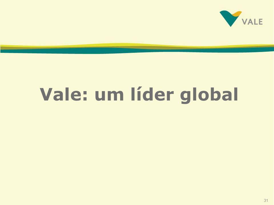 31 Vale: um líder global