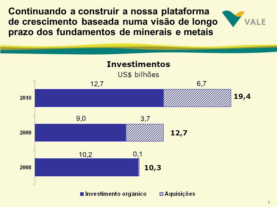 8 Investimentos US$ bilhões Continuando a construir a nossa plataforma de crescimento baseada numa visão de longo prazo dos fundamentos de minerais e metais 19,4 12,7 10,3