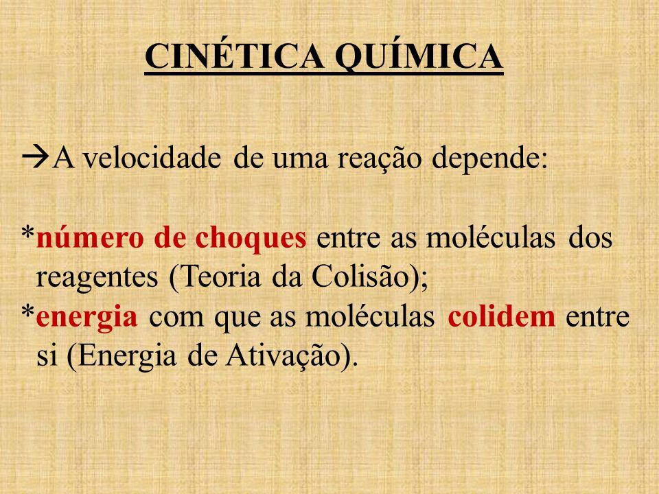 CINÉTICA QUÍMICA A velocidade de uma reação depende: *número de choques entre as moléculas dos reagentes (Teoria da Colisão); *energia com que as molé