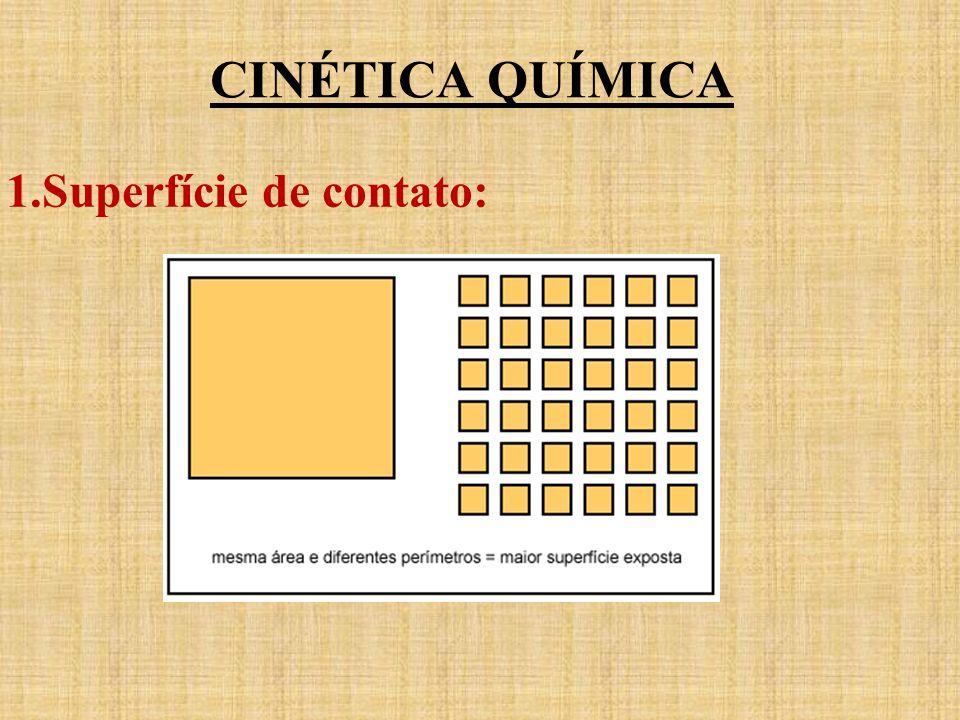 CINÉTICA QUÍMICA 1.Superfície de contato: