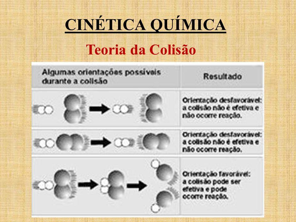 CINÉTICA QUÍMICA Teoria da Colisão