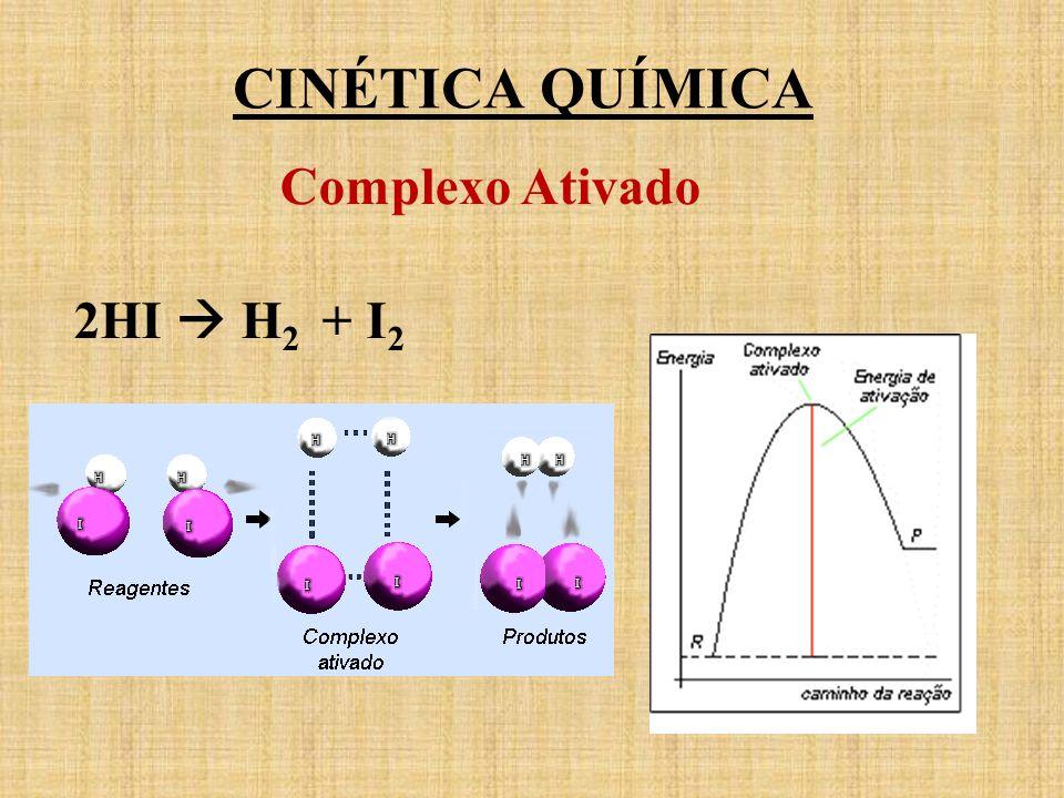 CINÉTICA QUÍMICA Complexo Ativado 2HI H 2 + I 2