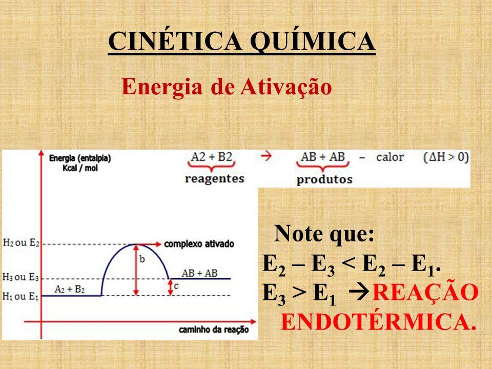 CINÉTICA QUÍMICA Energia de Ativação Note que: E 2 – E 3 E 1 REAÇÃO ENDOTÉRMICA.