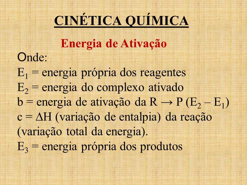 CINÉTICA QUÍMICA Energia de Ativação O nde: E 1 = energia própria dos reagentes E 2 = energia do complexo ativado b = energia de ativação da R P (E 2