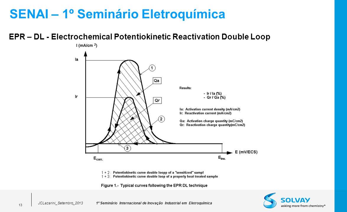 1º Seminário Internacional de Inovação Industrial em EletroquímicaJCLazarini_Setembro_2013 13 SENAI – 1º Seminário Eletroquímica EPR – DL - Electroche