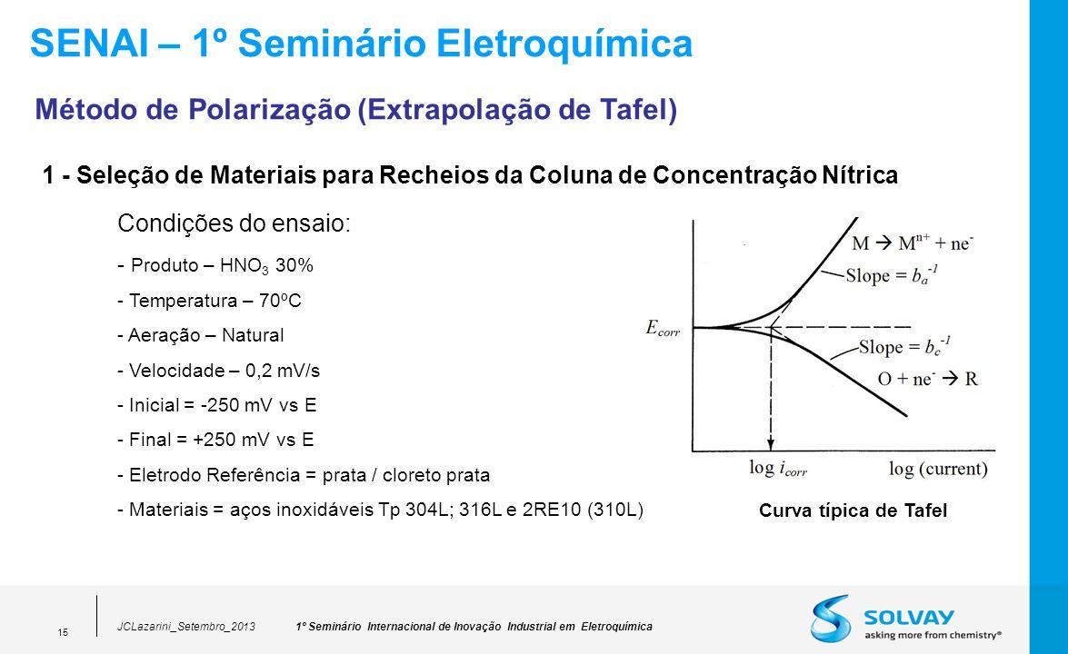 1º Seminário Internacional de Inovação Industrial em EletroquímicaJCLazarini_Setembro_2013 15 SENAI – 1º Seminário Eletroquímica Método de Polarização (Extrapolação de Tafel) 1 - Seleção de Materiais para Recheios da Coluna de Concentração Nítrica Condições do ensaio: - Produto – HNO 3 30% - Temperatura – 70ºC - Aeração – Natural - Velocidade – 0,2 mV/s - Inicial = -250 mV vs E - Final = +250 mV vs E - Eletrodo Referência = prata / cloreto prata - Materiais = aços inoxidáveis Tp 304L; 316L e 2RE10 (310L) Curva típica de Tafel