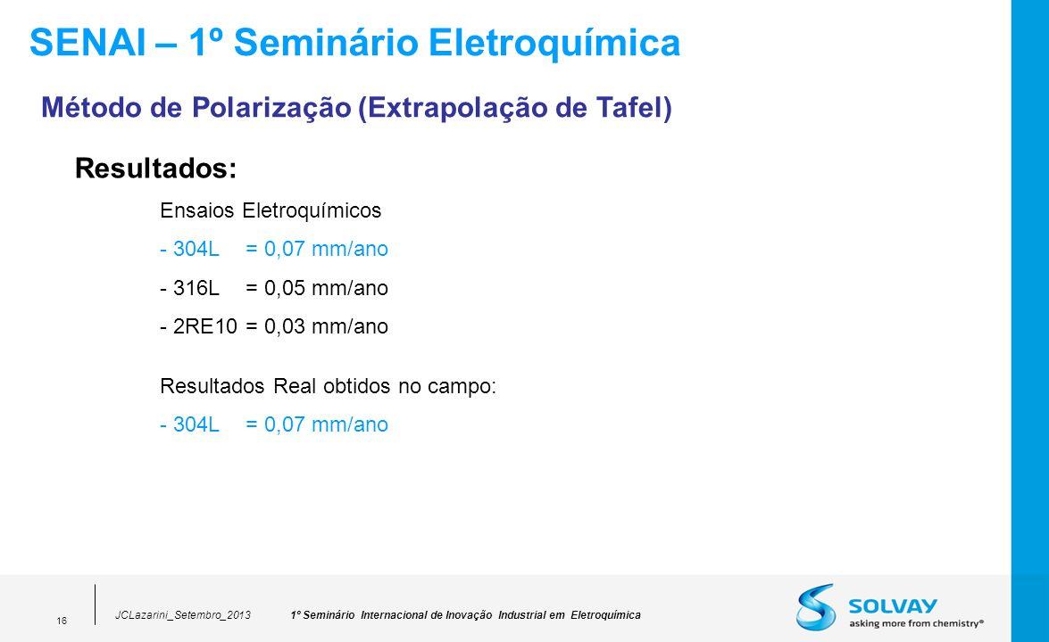 1º Seminário Internacional de Inovação Industrial em EletroquímicaJCLazarini_Setembro_2013 16 SENAI – 1º Seminário Eletroquímica Método de Polarização (Extrapolação de Tafel) Resultados: Ensaios Eletroquímicos - 304L= 0,07 mm/ano - 316L= 0,05 mm/ano - 2RE10= 0,03 mm/ano Resultados Real obtidos no campo: - 304L= 0,07 mm/ano