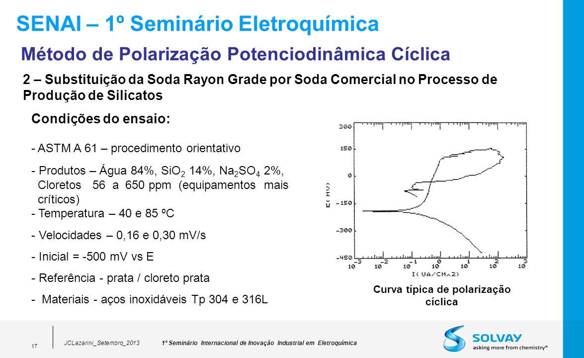 1º Seminário Internacional de Inovação Industrial em EletroquímicaJCLazarini_Setembro_2013 17 SENAI – 1º Seminário Eletroquímica Método de Polarização Potenciodinâmica Cíclica 2 – Substituição da Soda Rayon Grade por Soda Comercial no Processo de Produção de Silicatos Condições do ensaio: - ASTM A 61 – procedimento orientativo - Produtos – Água 84%, SiO 2 14%, Na 2 SO 4 2%, Cloretos 56 a 650 ppm (equipamentos mais críticos) - Temperatura – 40 e 85 ºC - Velocidades – 0,16 e 0,30 mV/s - Inicial = -500 mV vs E - Referência - prata / cloreto prata - Materiais - aços inoxidáveis Tp 304 e 316L Curva típica de polarização cíclica