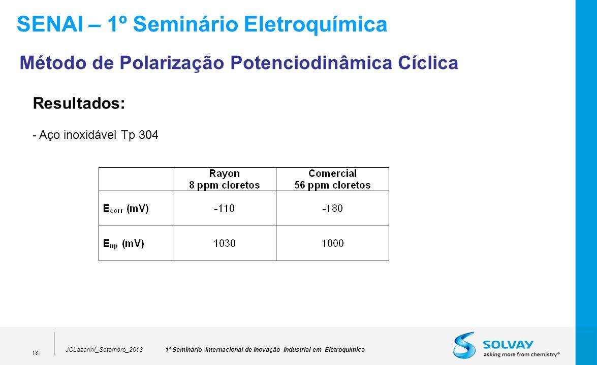 1º Seminário Internacional de Inovação Industrial em EletroquímicaJCLazarini_Setembro_2013 18 SENAI – 1º Seminário Eletroquímica Método de Polarização Potenciodinâmica Cíclica Resultados: - Aço inoxidável Tp 304