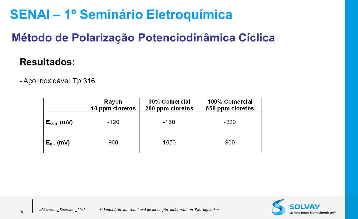 1º Seminário Internacional de Inovação Industrial em EletroquímicaJCLazarini_Setembro_2013 19 SENAI – 1º Seminário Eletroquímica Método de Polarização