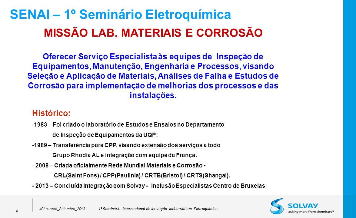 1º Seminário Internacional de Inovação Industrial em EletroquímicaJCLazarini_Setembro_2013 SENAI – 1º Seminário Eletroquímica 6 MISSÃO LAB. MATERIAIS
