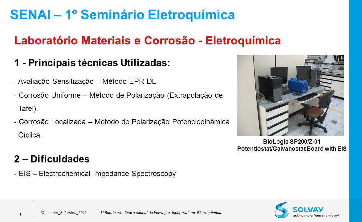 1º Seminário Internacional de Inovação Industrial em EletroquímicaJCLazarini_Setembro_2013 19 SENAI – 1º Seminário Eletroquímica Método de Polarização Potenciodinâmica Cíclica Resultados: - Aço inoxidável Tp 316L
