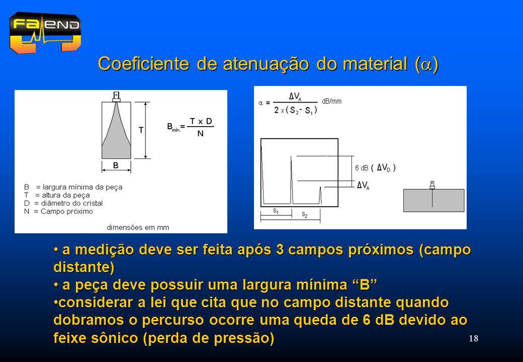18 Coeficiente de atenuação do material ( ) a medição deve ser feita após 3 campos próximos (campo distante) a medição deve ser feita após 3 campos próximos (campo distante) a peça deve possuir uma largura mínima B a peça deve possuir uma largura mínima B considerar a lei que cita que no campo distante quando dobramos o percurso ocorre uma queda de 6 dB devido ao feixe sônico (perda de pressão)considerar a lei que cita que no campo distante quando dobramos o percurso ocorre uma queda de 6 dB devido ao feixe sônico (perda de pressão)