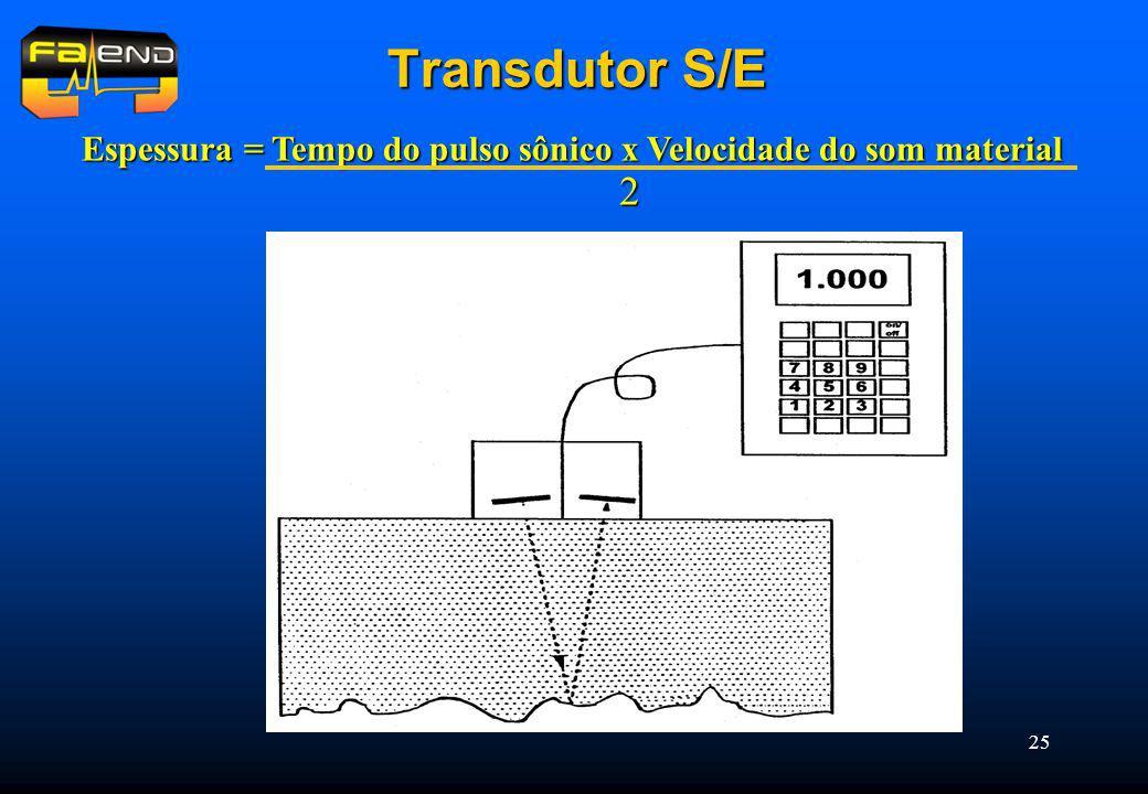 25 Transdutor S/E Espessura = Tempo do pulso sônico x Velocidade do som material Espessura = Tempo do pulso sônico x Velocidade do som material 2