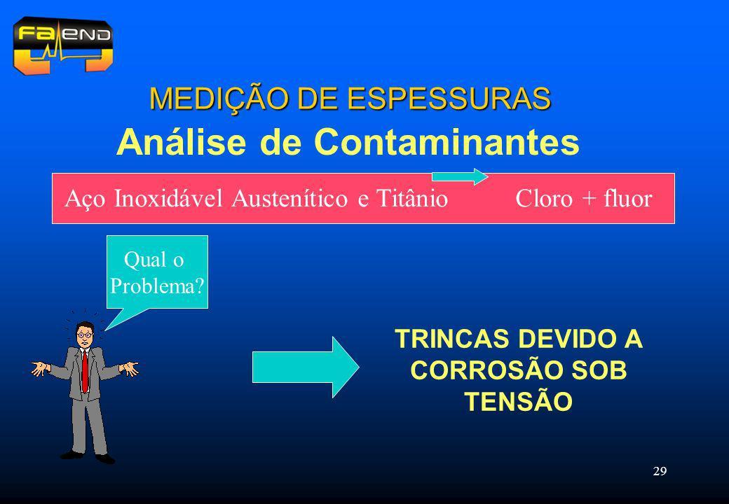 29 MEDIÇÃO DE ESPESSURAS Análise de Contaminantes Aço Inoxidável Austenítico e Titânio Cloro + fluor Qual o Problema.