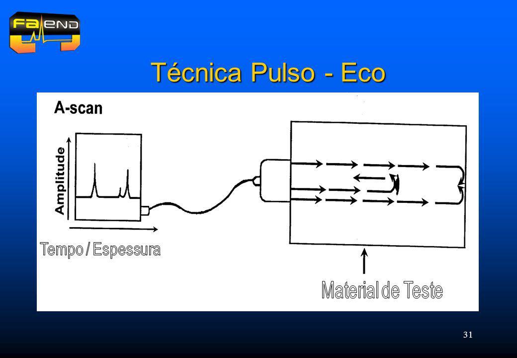 31 Técnica Pulso - Eco