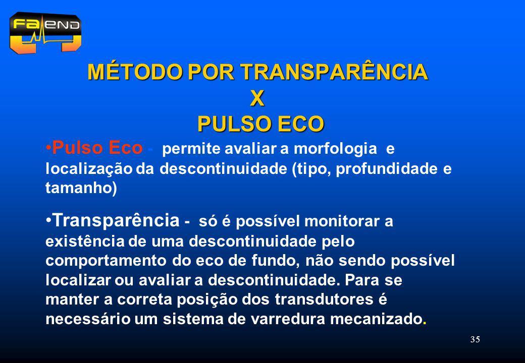 35 MÉTODO POR TRANSPARÊNCIA X PULSO ECO Pulso Eco - permite avaliar a morfologia e localização da descontinuidade (tipo, profundidade e tamanho) Transparência - só é possível monitorar a existência de uma descontinuidade pelo comportamento do eco de fundo, não sendo possível localizar ou avaliar a descontinuidade.