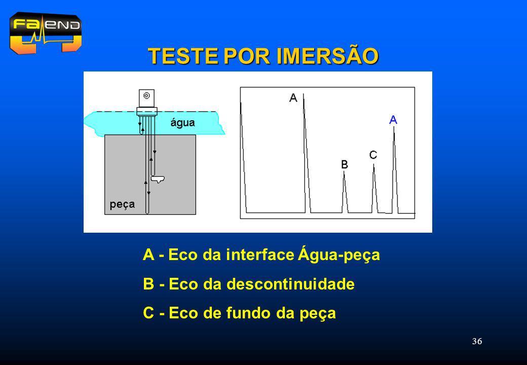 36 TESTE POR IMERSÃO A - Eco da interface Água-peça B - Eco da descontinuidade C - Eco de fundo da peça