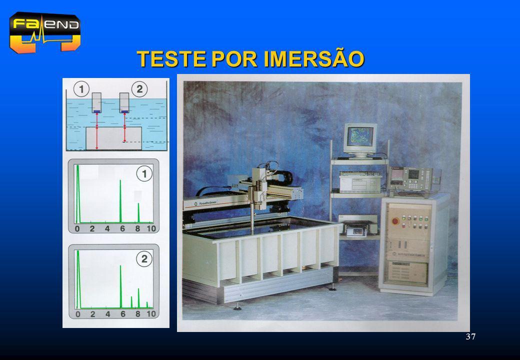 37 TESTE POR IMERSÃO