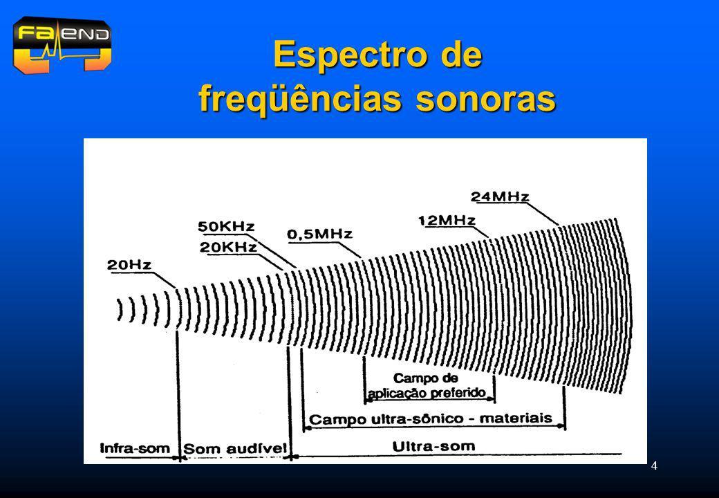 4 Espectro de freqüências sonoras
