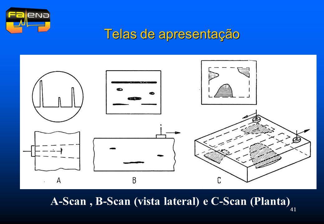 41 Telas de apresentação A-Scan, B-Scan (vista lateral) e C-Scan (Planta)
